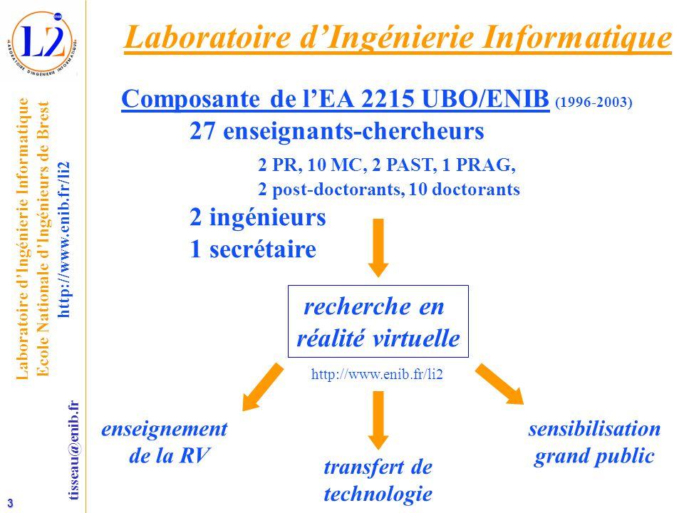 3 tisseau@enib.fr Laboratoire d'Ingénierie Informatique Ecole Nationale d'Ingénieurs de Brest http://www.enib.fr/li2 Laboratoire d'Ingénierie Informatique Composante de l'EA 2215 UBO/ENIB (1996-2003) 27 enseignants-chercheurs 2 PR, 10 MC, 2 PAST, 1 PRAG, 2 post-doctorants, 10 doctorants 2 ingénieurs 1 secrétaire sensibilisation grand public transfert de technologie enseignement de la RV recherche en réalité virtuelle http://www.enib.fr/li2