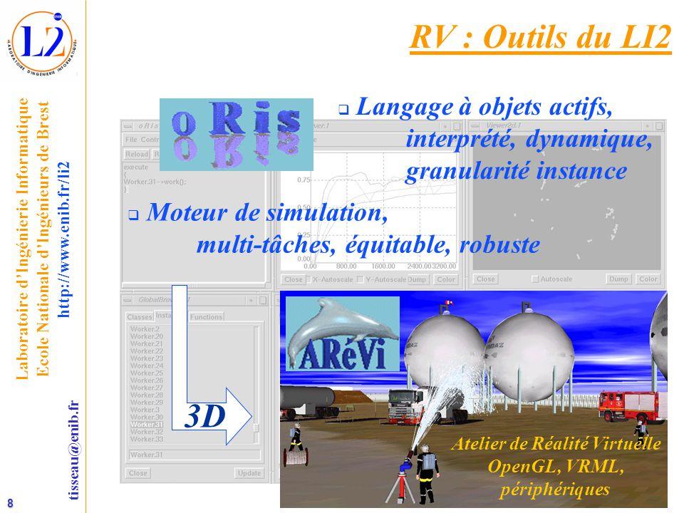 8 tisseau@enib.fr Laboratoire d'Ingénierie Informatique Ecole Nationale d'Ingénieurs de Brest http://www.enib.fr/li2  Langage à objets actifs, interprété, dynamique, granularité instance  Moteur de simulation, multi-tâches, équitable, robuste Atelier de Réalité Virtuelle OpenGL, VRML, périphériques 3D RV : Outils du LI2