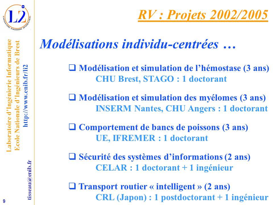 9 tisseau@enib.fr Laboratoire d'Ingénierie Informatique Ecole Nationale d'Ingénieurs de Brest http://www.enib.fr/li2 RV : Projets 2002/2005  Modélisation et simulation de l'hémostase (3 ans) CHU Brest, STAGO : 1 doctorant  Modélisation et simulation des myélomes (3 ans) INSERM Nantes, CHU Angers : 1 doctorant  Sécurité des systèmes d'informations (2 ans) CELAR : 1 doctorant + 1 ingénieur  Comportement de bancs de poissons (3 ans) UE, IFREMER : 1 doctorant  Transport routier « intelligent » (2 ans) CRL (Japon) : 1 postdoctorant + 1 ingénieur Modélisations individu-centrées …