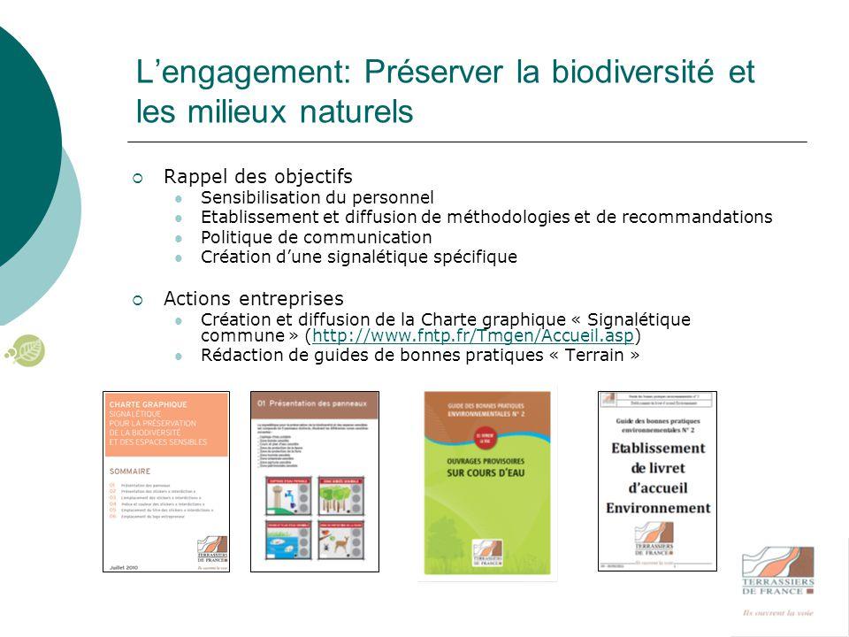 L'engagement: Préserver la biodiversité et les milieux naturels  Rappel des objectifs Sensibilisation du personnel Etablissement et diffusion de méth