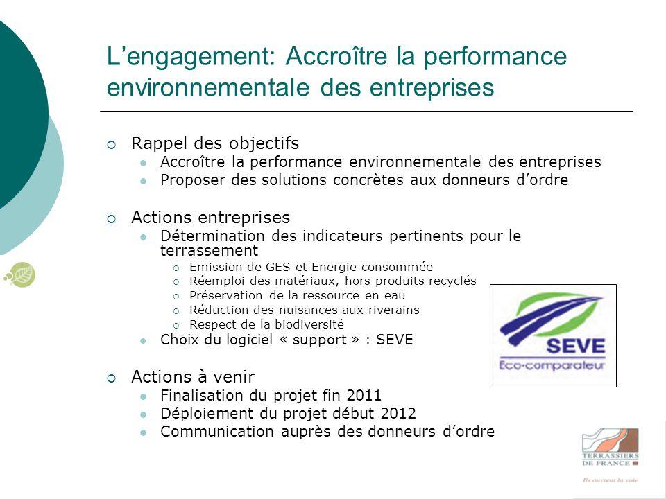 L'engagement: Accroître la performance environnementale des entreprises  Rappel des objectifs Accroître la performance environnementale des entrepris