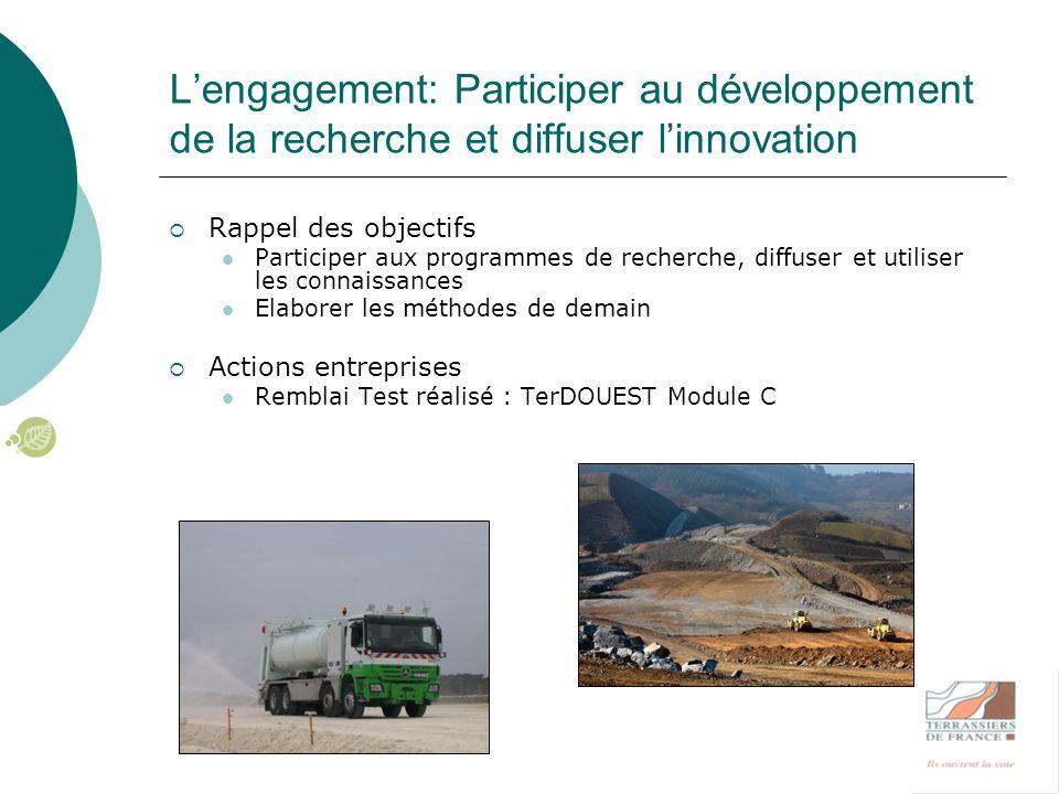 L'engagement: Participer au développement de la recherche et diffuser l'innovation  Rappel des objectifs Participer aux programmes de recherche, diff