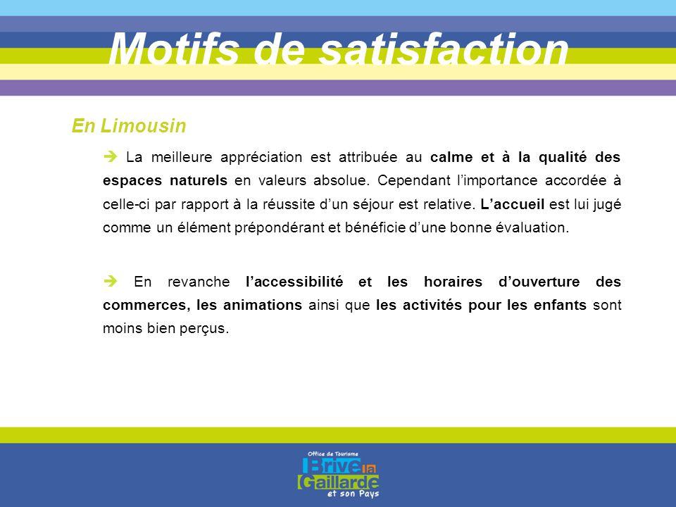 Motifs de satisfaction  La meilleure appréciation est attribuée au calme et à la qualité des espaces naturels en valeurs absolue. Cependant l'importa