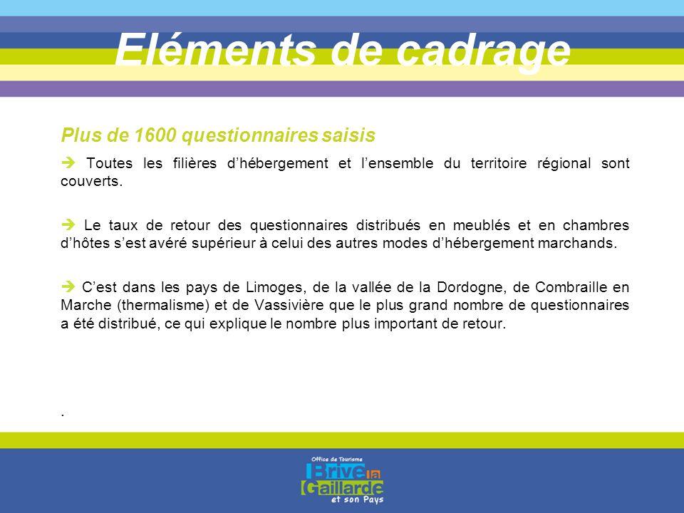 Eléments de cadrage  Toutes les filières d'hébergement et l'ensemble du territoire régional sont couverts.  Le taux de retour des questionnaires dis