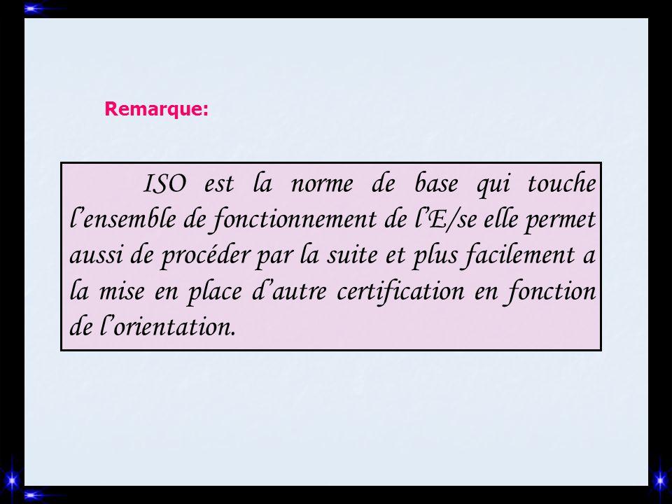 ISO est la norme de base qui touche l'ensemble de fonctionnement de l'E/se elle permet aussi de procéder par la suite et plus facilement a la mise en