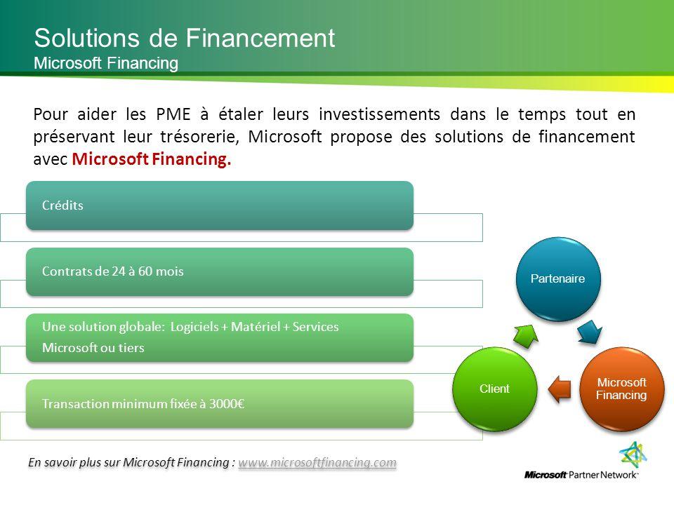 CréditsContrats de 24 à 60 mois Une solution globale: Logiciels + Matériel + Services Microsoft ou tiers Transaction minimum fixée à 3000€ Partenaire