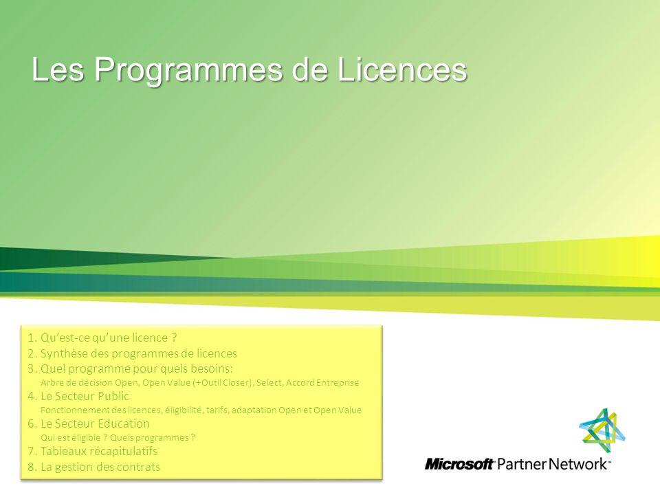 Les Programmes de Licences 1.Qu'est-ce qu'une licence ? 2.Synthèse des programmes de licences 3.Quel programme pour quels besoins: Arbre de décision O