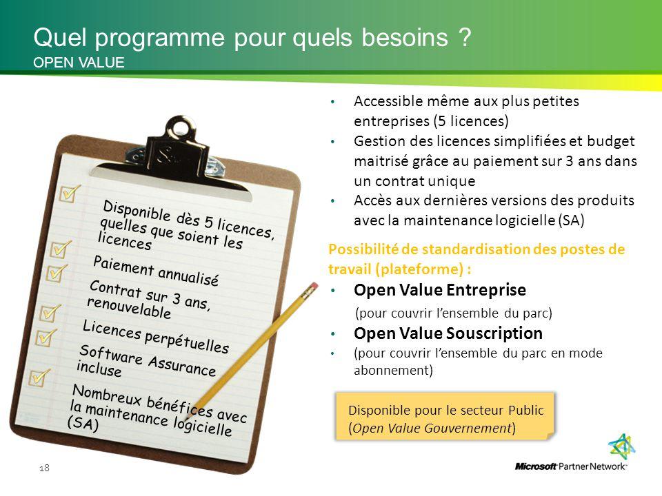 Quel programme pour quels besoins ? 18 OPEN VALUE Accessible même aux plus petites entreprises (5 licences) Gestion des licences simplifiées et budget