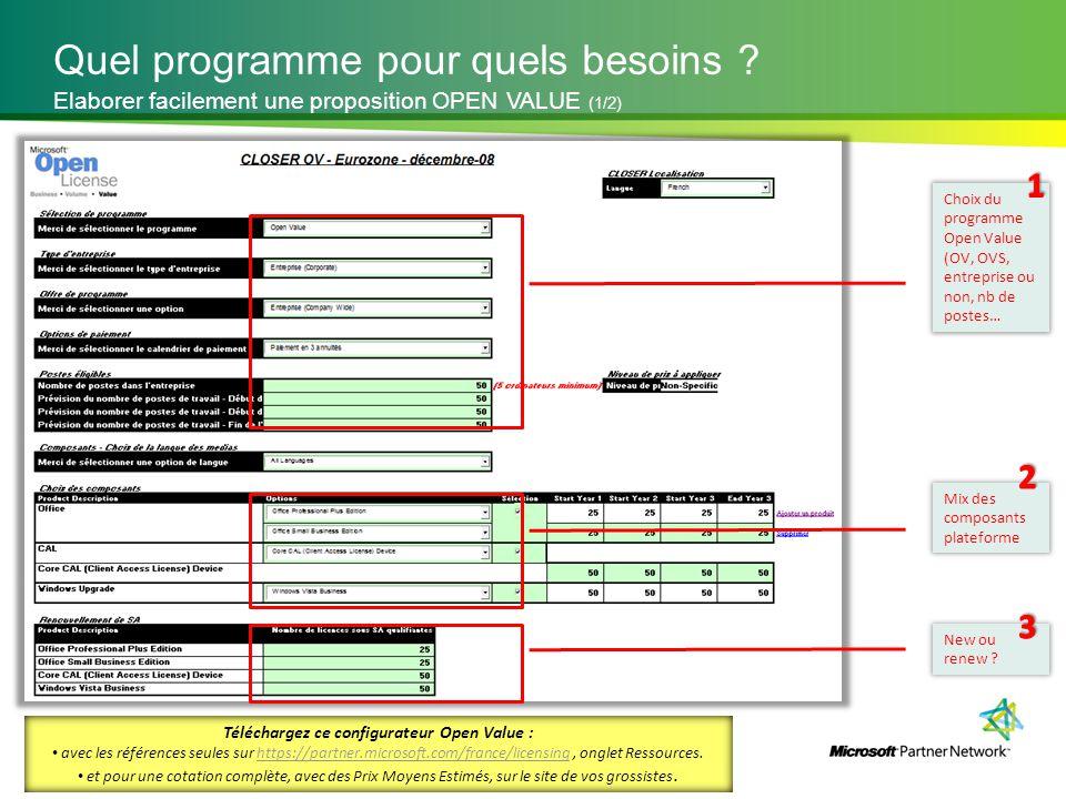 Quel programme pour quels besoins ? 20 Elaborer facilement une proposition OPEN VALUE (1/2) Choix du programme Open Value (OV, OVS, entreprise ou non,