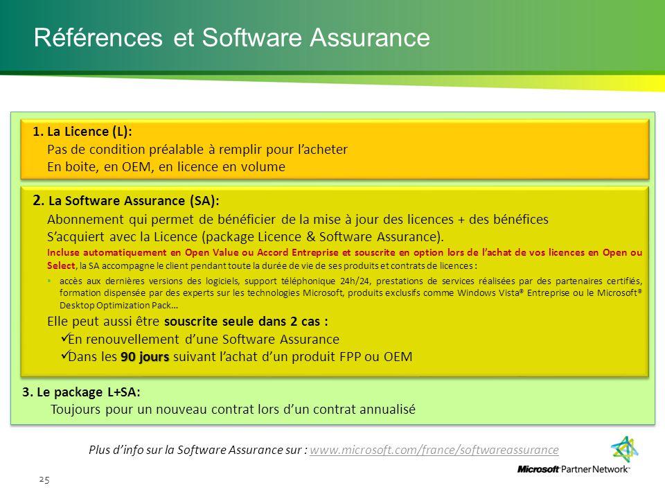 Références et Software Assurance = 25 3. 3. Le package L+SA: Toujours pour un nouveau contrat lors d'un contrat annualisé 3. 3. Le package L+SA: Toujo