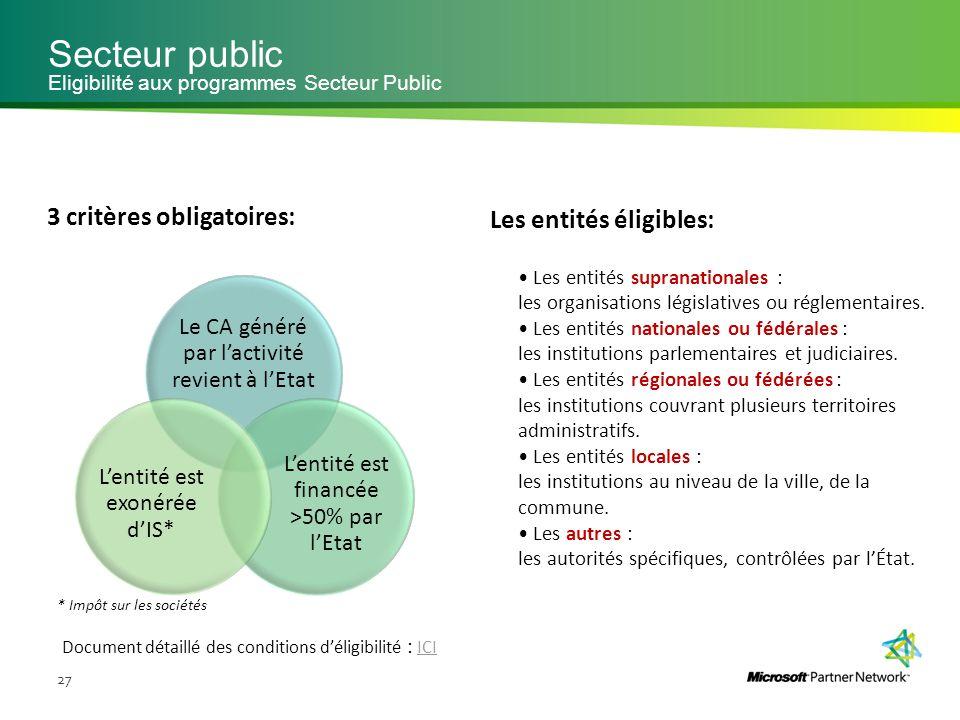 Secteur public 27 Eligibilité aux programmes Secteur Public Le CA généré par l'activité revient à l'Etat L'entité est financée >50% par l'Etat L'entit