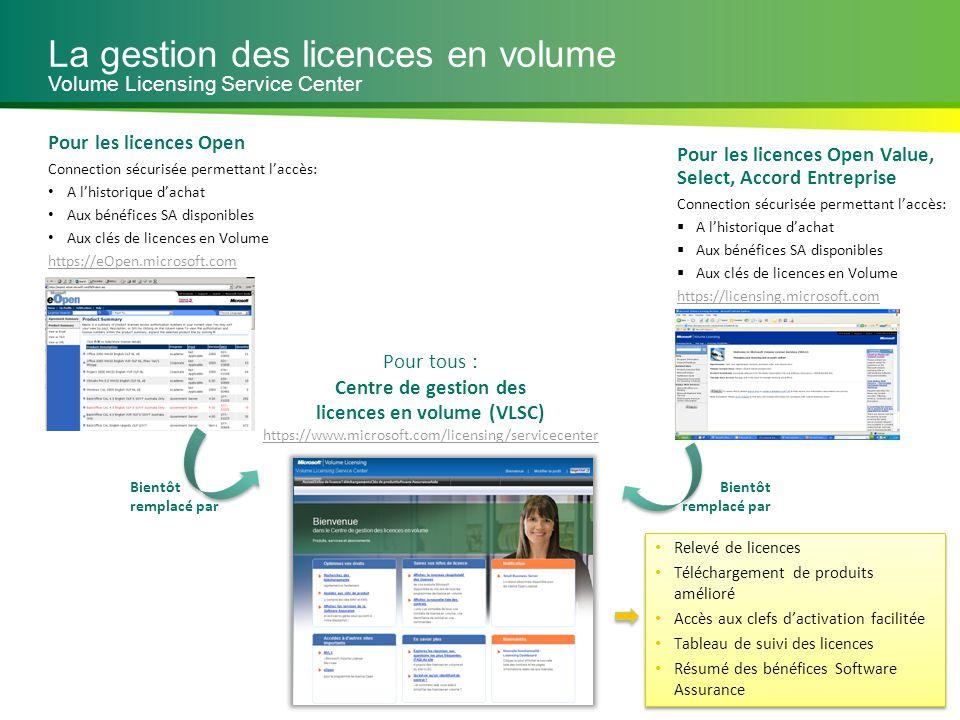 La gestion des licences en volume Pour les licences Open Connection sécurisée permettant l'accès: A l'historique d'achat Aux bénéfices SA disponibles