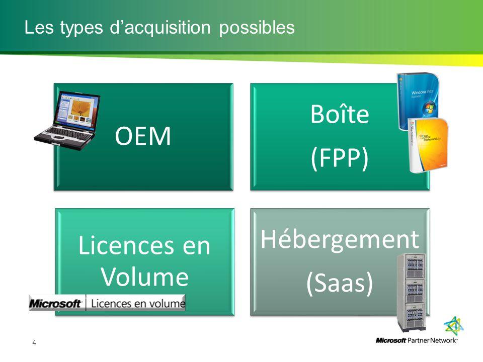 Les types d'acquisition possibles OEM Boîte (FPP) Licences en Volume Hébergement (Saas) 4