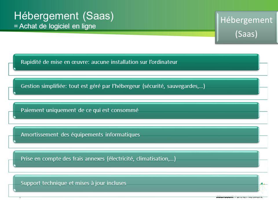 Hébergement (Saas) 8 = Achat de logiciel en ligne Rapidité de mise en œuvre: aucune installation sur l'ordinateurGestion simplifiée: tout est géré par
