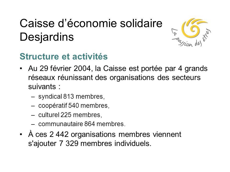 Caisse d'économie solidaire Desjardins Structure et activités Au 29 février 2004, la Caisse est portée par 4 grands réseaux réunissant des organisations des secteurs suivants : –syndical 813 membres, –coopératif 540 membres, –culturel 225 membres, –communautaire 864 membres.