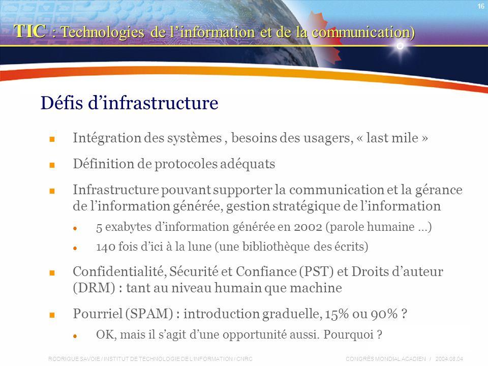 RODRIGUE SAVOIE / INSTITUT DE TECHNOLOGIE DE L'INFORMATION / CNRC 16 CONGRÈS MONDIAL ACADIEN / 2004.08.04 Défis d'infrastructure Intégration des systèmes, besoins des usagers, « last mile » Définition de protocoles adéquats Infrastructure pouvant supporter la communication et la gérance de l'information générée, gestion stratégique de l'information 5 exabytes d'information générée en 2002 (parole humaine …) 140 fois d'ici à la lune (une bibliothèque des écrits) Confidentialité, Sécurité et Confiance (PST) et Droits d'auteur (DRM) : tant au niveau humain que machine Pourriel (SPAM) : introduction graduelle, 15% ou 90% .