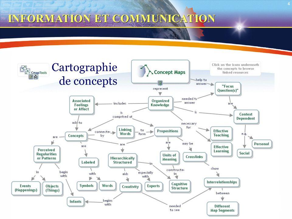 RODRIGUE SAVOIE / INSTITUT DE TECHNOLOGIE DE L'INFORMATION / CNRC 4 CONGRÈS MONDIAL ACADIEN / 2004.08.04 Cartographie de concepts fdgsg Cartographie de concepts INFORMATION ET COMMUNICATION