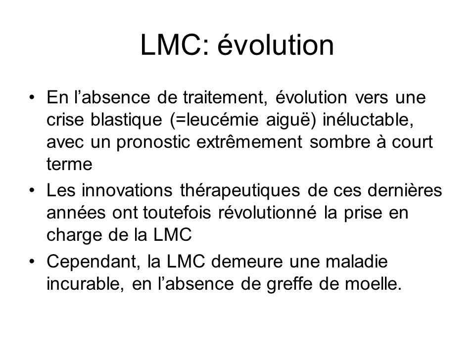 LMC: évolution En l'absence de traitement, évolution vers une crise blastique (=leucémie aiguë) inéluctable, avec un pronostic extrêmement sombre à co