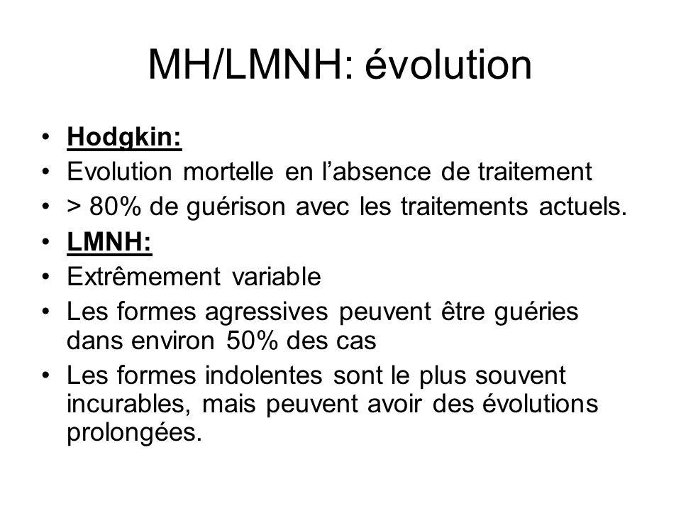 MH/LMNH: évolution Hodgkin: Evolution mortelle en l'absence de traitement > 80% de guérison avec les traitements actuels. LMNH: Extrêmement variable L
