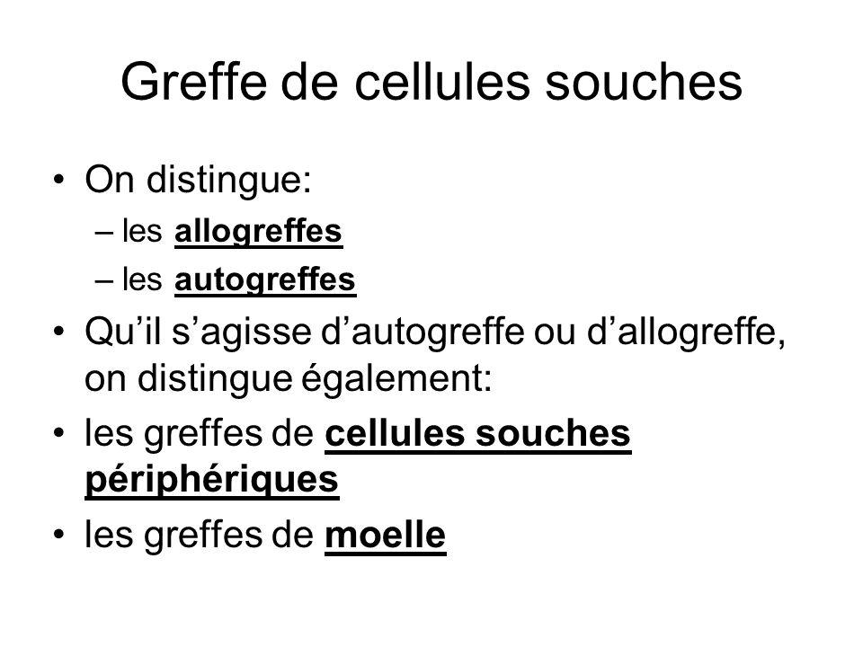 Greffe de cellules souches On distingue: –les allogreffes –les autogreffes Qu'il s'agisse d'autogreffe ou d'allogreffe, on distingue également: les gr
