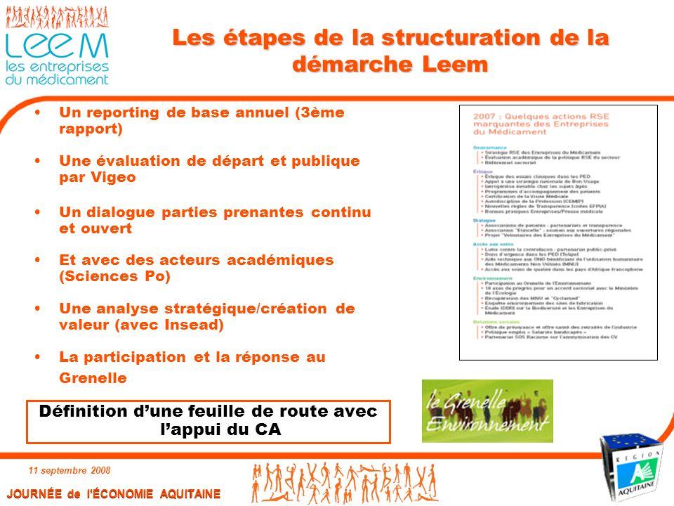 JOURNÉE de l'ÉCONOMIE AQUITAINE 11 septembre 2008 14 Les étapes de la structuration de la démarche Leem Un reporting de base annuel (3ème rapport) Une