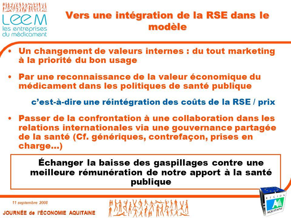 JOURNÉE de l'ÉCONOMIE AQUITAINE 11 septembre 2008 15 Vers une intégration de la RSE dans le modèle Un changement de valeurs internes : du tout marketi