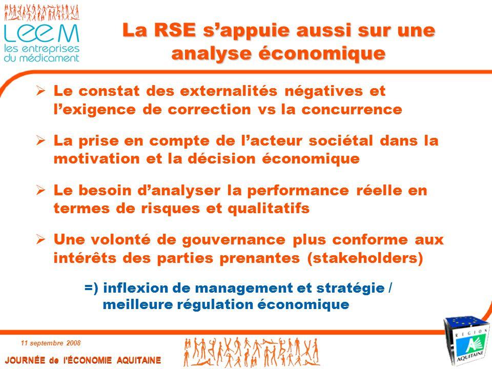JOURNÉE de l'ÉCONOMIE AQUITAINE 11 septembre 2008 4 La RSE s'appuie aussi sur une analyse économique  Le constat des externalités négatives et l'exig