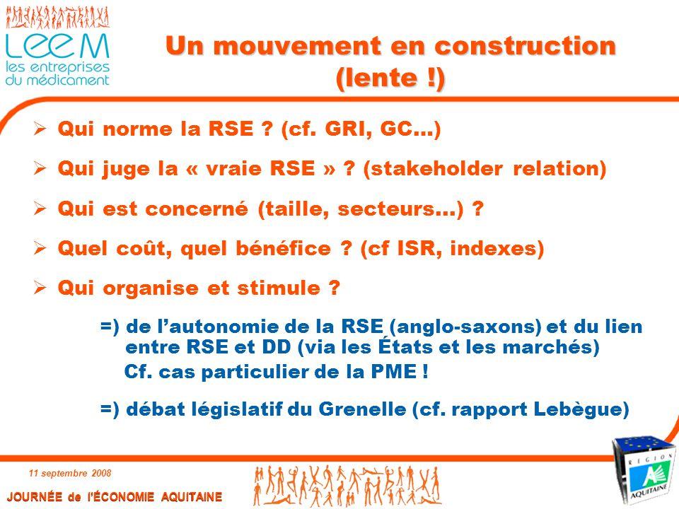 JOURNÉE de l'ÉCONOMIE AQUITAINE 11 septembre 2008 5 Un mouvement en construction (lente !)  Qui norme la RSE ? (cf. GRI, GC…)  Qui juge la « vraie R