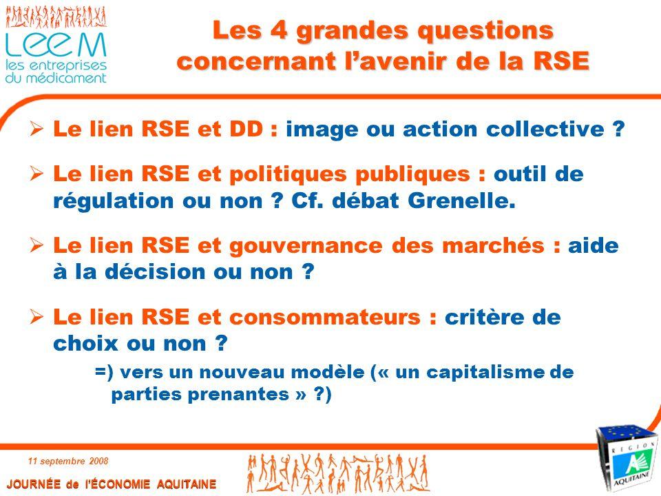 JOURNÉE de l'ÉCONOMIE AQUITAINE 11 septembre 2008 7 Les 4 grandes questions concernant l'avenir de la RSE  Le lien RSE et DD : image ou action collec