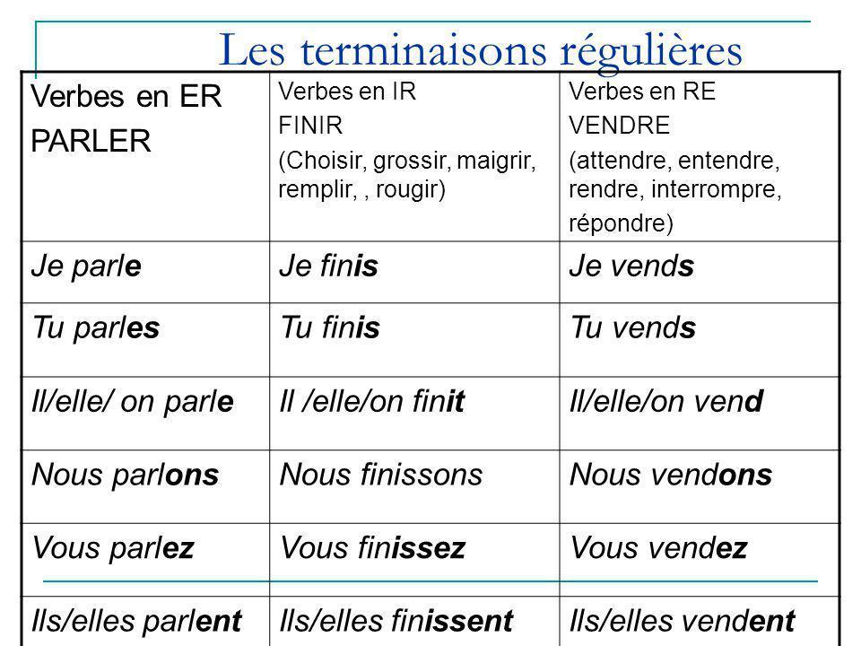 Les terminaisons régulières Verbes en ER PARLER Verbes en IR FINIR (Choisir, grossir, maigrir, remplir,, rougir) Verbes en RE VENDRE (attendre, entend