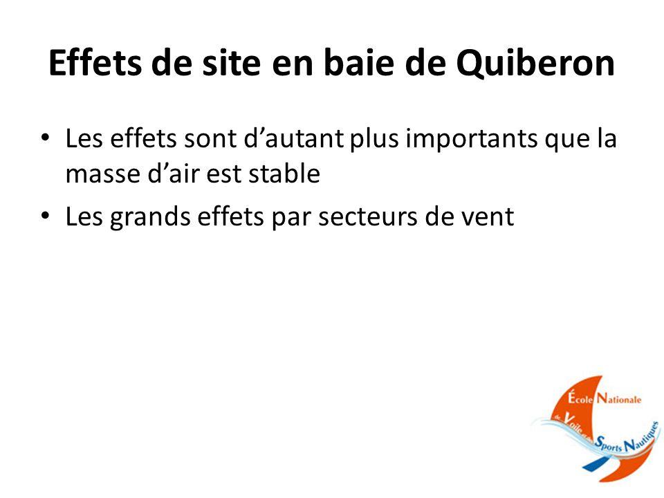 Les courants en baie de Quiberon