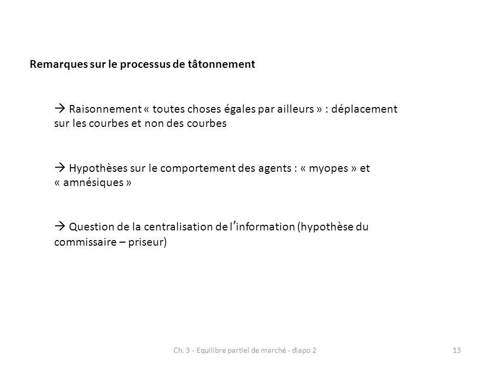 Ch. 3 - Equilibre partiel de marché - diapo 213 Remarques sur le processus de tâtonnement  Raisonnement « toutes choses égales par ailleurs » : dépla