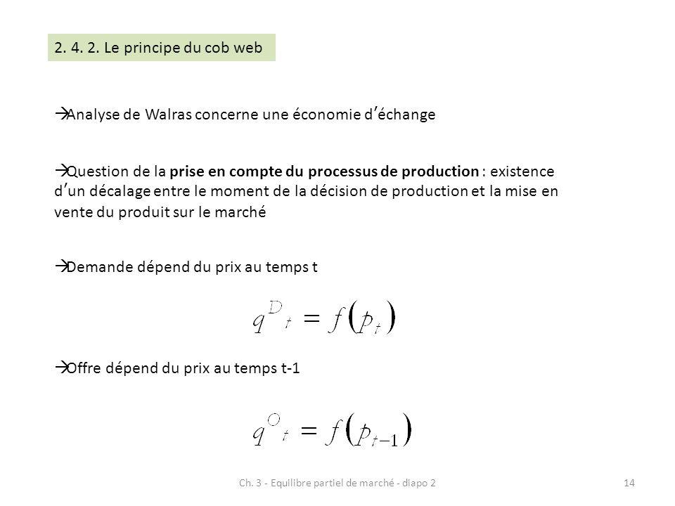 Ch. 3 - Equilibre partiel de marché - diapo 214  Analyse de Walras concerne une économie d'échange  Question de la prise en compte du processus de p