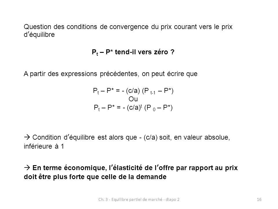 Ch. 3 - Equilibre partiel de marché - diapo 216 Question des conditions de convergence du prix courant vers le prix d'équilibre P t – P* tend-il vers