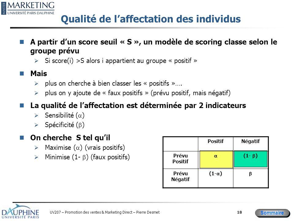 Sommaire UV207 – Promotion des ventes & Marketing Direct – Pierre Desmet Qualité de l'affectation des individus A partir d'un score seuil « S », un modèle de scoring classe selon le groupe prévu  Si score(i) >S alors i appartient au groupe « positif » Mais  plus on cherche à bien classer les « positifs »….