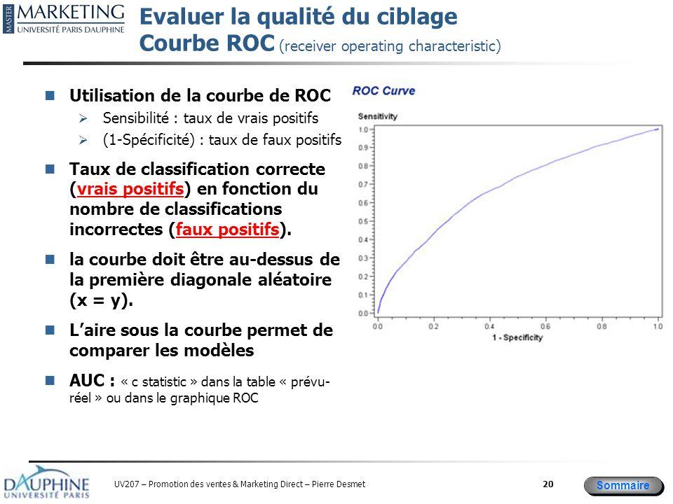 Sommaire UV207 – Promotion des ventes & Marketing Direct – Pierre Desmet Evaluer la qualité du ciblage Courbe ROC (receiver operating characteristic) Utilisation de la courbe de ROC  Sensibilité : taux de vrais positifs  (1-Spécificité) : taux de faux positifs Taux de classification correcte (vrais positifs) en fonction du nombre de classifications incorrectes (faux positifs).vrais positifsfaux positifs la courbe doit être au-dessus de la première diagonale aléatoire (x = y).