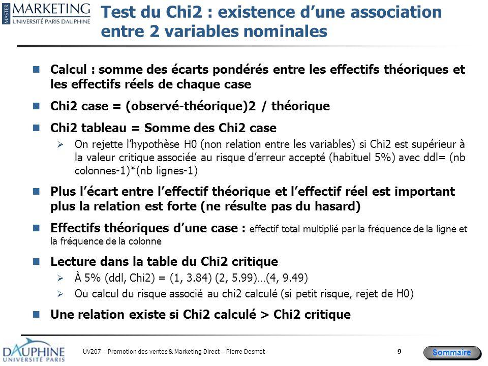 Sommaire UV207 – Promotion des ventes & Marketing Direct – Pierre Desmet Test du Chi2 : existence d'une association entre 2 variables nominales Calcul : somme des écarts pondérés entre les effectifs théoriques et les effectifs réels de chaque case Chi2 case = (observé-théorique)2 / théorique Chi2 tableau = Somme des Chi2 case  On rejette l'hypothèse H0 (non relation entre les variables) si Chi2 est supérieur à la valeur critique associée au risque d'erreur accepté (habituel 5%) avec ddl= (nb colonnes-1)*(nb lignes-1) Plus l'écart entre l'effectif théorique et l'effectif réel est important plus la relation est forte (ne résulte pas du hasard) Effectifs théoriques d'une case : effectif total multiplié par la fréquence de la ligne et la fréquence de la colonne Lecture dans la table du Chi2 critique  À 5% (ddl, Chi2) = (1, 3.84) (2, 5.99)…(4, 9.49)  Ou calcul du risque associé au chi2 calculé (si petit risque, rejet de H0) Une relation existe si Chi2 calculé > Chi2 critique 9