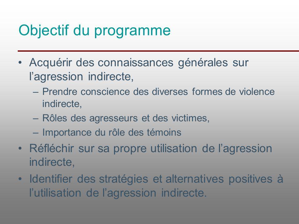 Objectif du programme Acquérir des connaissances générales sur l'agression indirecte, –Prendre conscience des diverses formes de violence indirecte, –