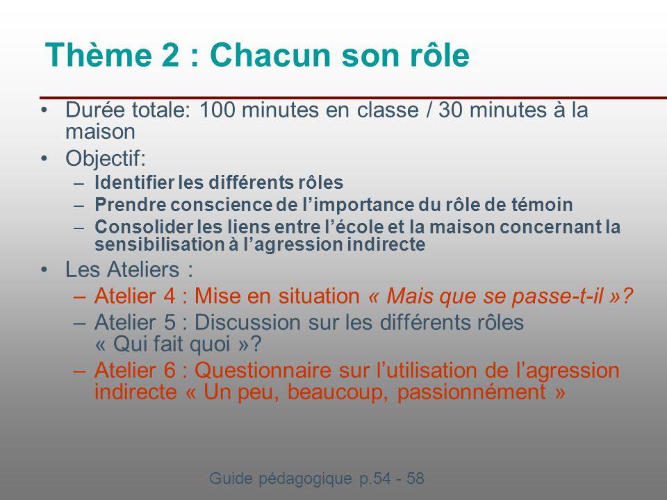 Thème 2 : Chacun son rôle Durée totale: 100 minutes en classe / 30 minutes à la maison Objectif: –Identifier les différents rôles –Prendre conscience