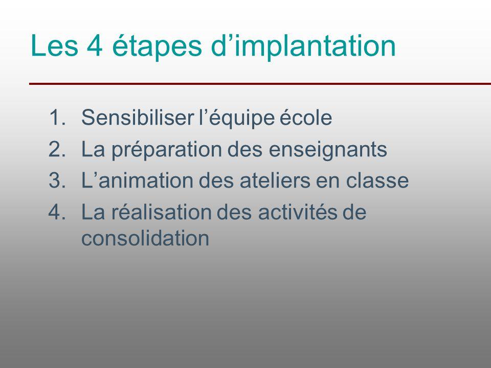 Les 4 étapes d'implantation 1.Sensibiliser l'équipe école 2.La préparation des enseignants 3.L'animation des ateliers en classe 4.La réalisation des a