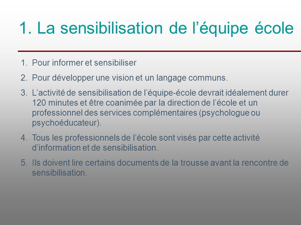1. La sensibilisation de l'équipe école 1.Pour informer et sensibiliser 2.Pour développer une vision et un langage communs. 3.L'activité de sensibilis