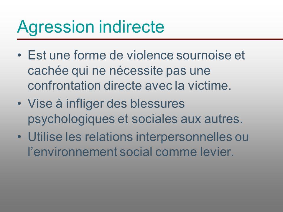 Agression indirecte Est une forme de violence sournoise et cachée qui ne nécessite pas une confrontation directe avec la victime. Vise à infliger des