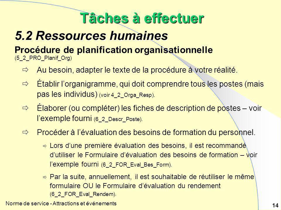 Norme de service - Attractions et événements 14 Tâches à effectuer 5.2 Ressources humaines Procédure de planification organisationnelle (5_2_PRO_Plani