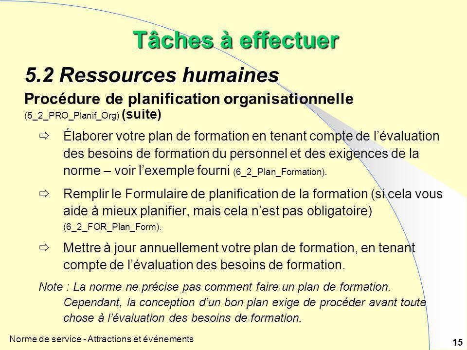 Norme de service - Attractions et événements 15 Tâches à effectuer 5.2 Ressources humaines Procédure de planification organisationnelle (5_2_PRO_Plani