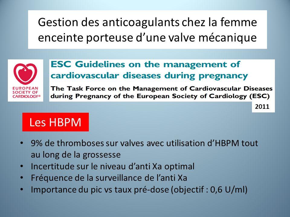 Gestion des anticoagulants chez la femme enceinte porteuse d'une valve mécanique 9% de thromboses sur valves avec utilisation d'HBPM tout au long de la grossesse Incertitude sur le niveau d'anti Xa optimal Fréquence de la surveillance de l'anti Xa Importance du pic vs taux pré-dose (objectif : 0,6 U/ml) Les HBPM 2011