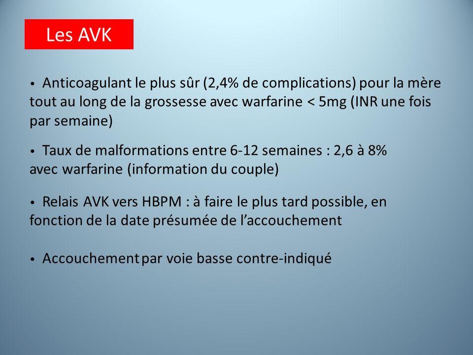 Relais AVK vers HBPM : à faire le plus tard possible, en fonction de la date présumée de l'accouchement Accouchement par voie basse contre-indiqué Anticoagulant le plus sûr (2,4% de complications) pour la mère tout au long de la grossesse avec warfarine < 5mg (INR une fois par semaine) Taux de malformations entre 6-12 semaines : 2,6 à 8% avec warfarine (information du couple) Les AVK