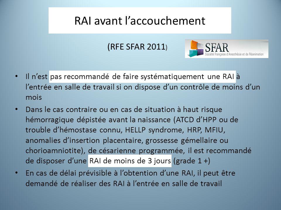 RAI avant l'accouchement Il n'est pas recommandé de faire systématiquement une RAI à l'entrée en salle de travail si on dispose d'un contrôle de moins d'un mois Dans le cas contraire ou en cas de situation à haut risque hémorragique dépistée avant la naissance (ATCD d'HPP ou de trouble d'hémostase connu, HELLP syndrome, HRP, MFIU, anomalies d'insertion placentaire, grossesse gémellaire ou chorioamniotite), de césarienne programmée, il est recommandé de disposer d'une RAI de moins de 3 jours (grade 1 +) En cas de délai prévisible à l'obtention d'une RAI, il peut être demandé de réaliser des RAI à l'entrée en salle de travail (RFE SFAR 2011 )