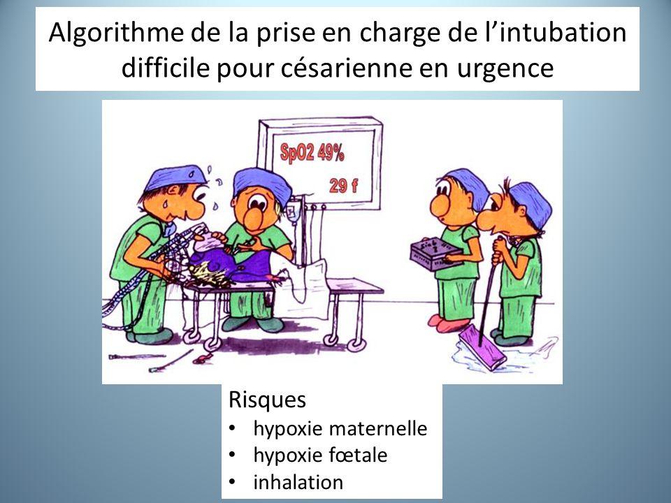 Algorithme de la prise en charge de l'intubation difficile pour césarienne en urgence Risques hypoxie maternelle hypoxie fœtale inhalation