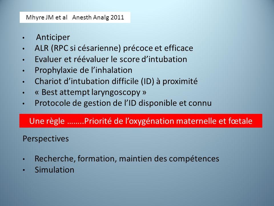 Mhyre JM et al Anesth Analg 2011 Anticiper ALR (RPC si césarienne) précoce et efficace Evaluer et réévaluer le score d'intubation Prophylaxie de l'inh