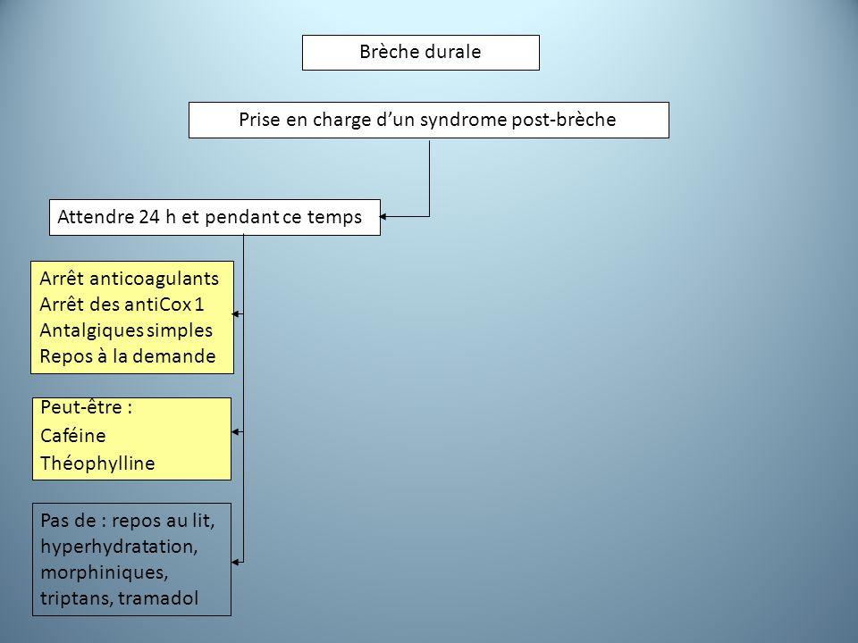 Brèche durale Prise en charge d'un syndrome post-brèche Attendre 24 h et pendant ce temps Arrêt anticoagulants Arrêt des antiCox 1 Antalgiques simples